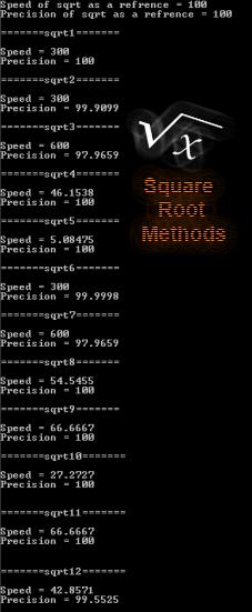 Best Square Root Method - Algorithm - Function (Precision VS Speed