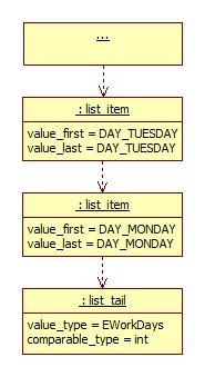 static value list example