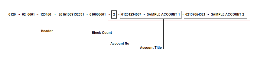 Mocking Financial Middleware System - CodeProject