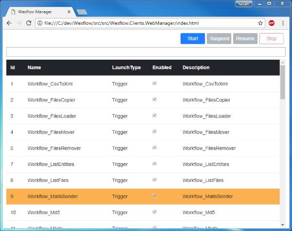 Wexflow Open Source Workflow Engine In C Glink