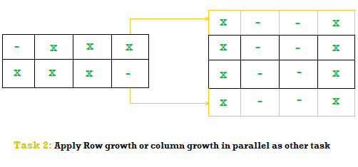 329881/Parallel_Task_2.png