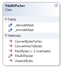 Encoding / Decoding 7 bit User Data for SMS PDU (PDU Bit Packer