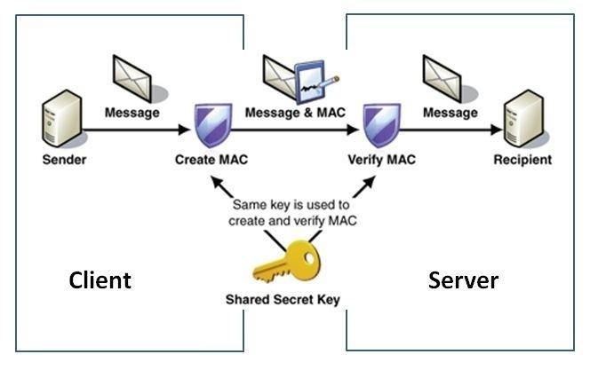 /system/library/frameworks/javavm.framework/versions/current/commands/java