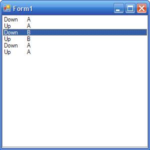 A Simple C# Global Low Level Keyboard Hook - CodeProject
