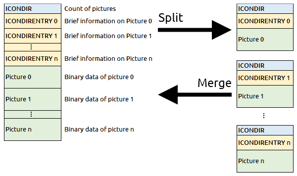 Split and merge an .ico file