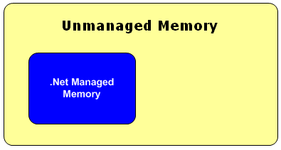 Screenshot - Memory.png