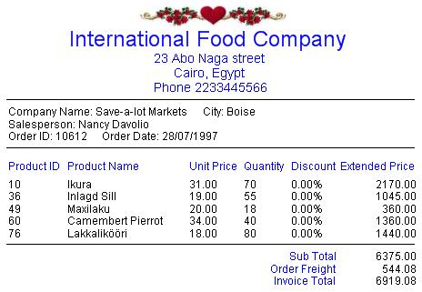 Receipt For Pizza Dough How To Print Invoice Using C  Codeproject Receipt Generator Online Word with Asda Guarantee Receipt Pdf Introduction How To Use C To Print Invoice Invoice Google Doc Template Word