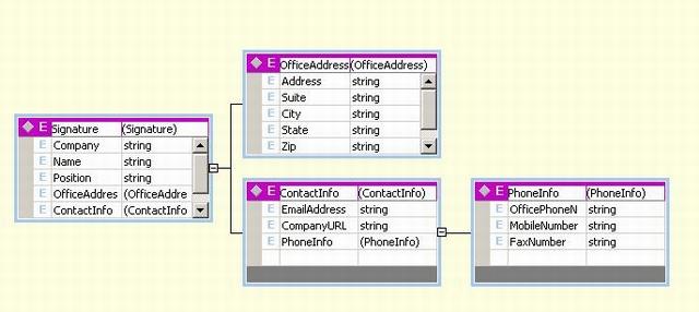 Xmlvalidatingreader deprecated