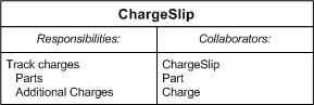 charge slip template