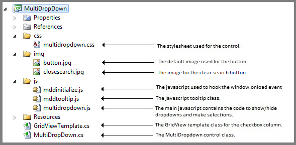 。multidropdowncontrol/mddv2-5.png