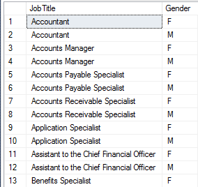 Combinations of Job Titles and Gender using CROSS JOIN