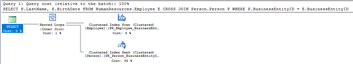 Cross Join Query Plan