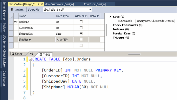 Walkthrough In Detail Create Dataset And Database With Two Relational Tables An Updateall Method On The Tableadaptermanager Codeproject,Designated Survivor Emily Rhodes Wardrobe