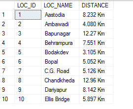 Calculate Geo Distance Using SQL Server - CodeProject