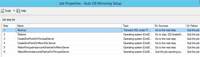 Automation of SQL Database Mirroring - CodeProject