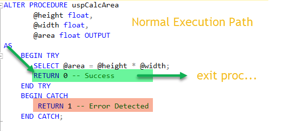 Stored Procedure Return Value from RETURN command