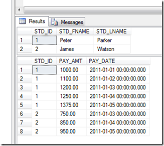 How to Insert Data Using SQL Views Created Using Multiple