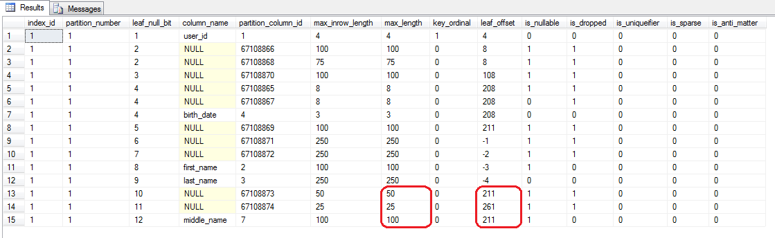 Sql server table columns under the hood codeproject - Alter table add column not null ...
