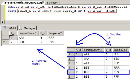 Compare two table column values in sql server - Multiple table join in sql ...