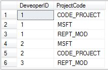 Generating and Splitting a Delimited String Column - CodeProject