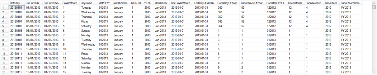 Create and Populate Date Dimension for Data Warehouse