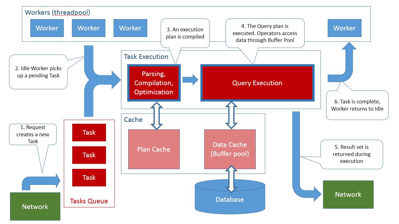 How to analyze sql server performance codeproject many biocorpaavc