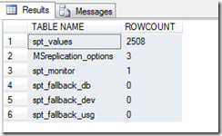 Fastest way to find row count of all tables in SQL - CodeProject