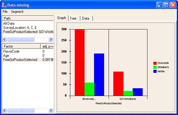 Data Mining with SQL Server 2005