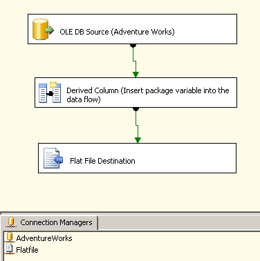 sql server integration services ssis step by step tutorial pdf