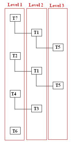 Hieararchial_Tree_of_Tables.JPG