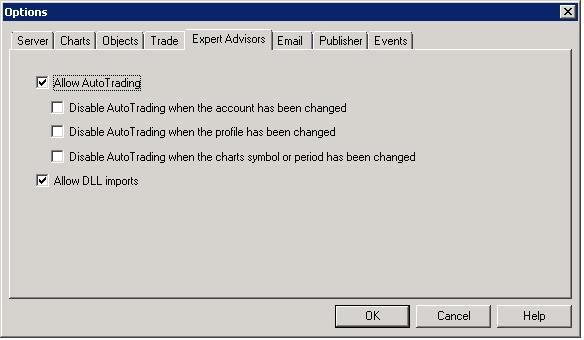 Integrating Sql Server 2008 With Metatrader 5 Codeproject