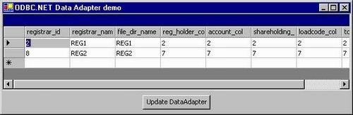 MERANT ODBC SYBASE DRIVERS FOR WINDOWS 7