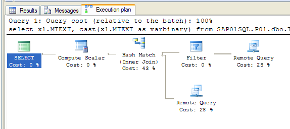 Solving the collation mix with SAP - CodeProject