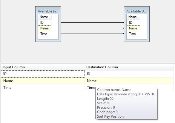 Download sample ssis package