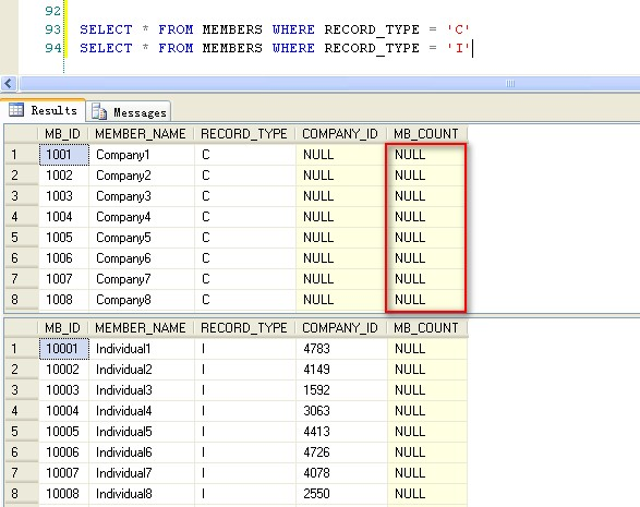 Using sql server table variables to eliminate the need for for Table variable in sql server