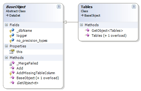 TablesClassDiagram.jpg