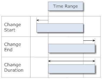 Time Range