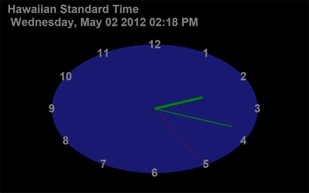 Analog Digital Clock Screen Saver and App - CodeProject