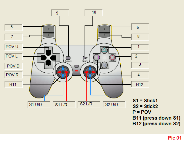 Obtaining Input Form a Joystick with C# and DirectX Form A to Z