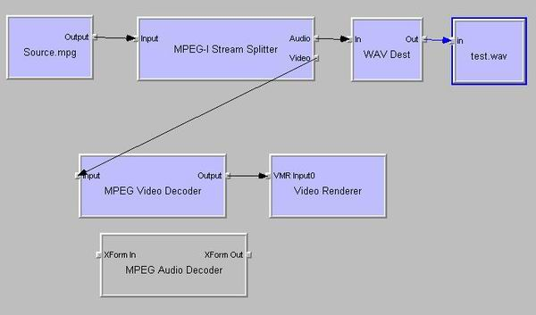 Figure 3The MPEG Audio Decoder Filter is bypassed and it is not connected with any filter in the graph