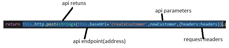 Build DotnetcoreAPIAngular6UI for Beginners - CodeProject
