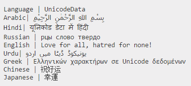 Reading and writing Unicode data in  NET - CodeProject