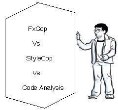 FxCop_Vs_StyleCop_Vs_Code_Analysis.JPG