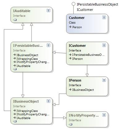 NHydrate Code Generator - CodeProject