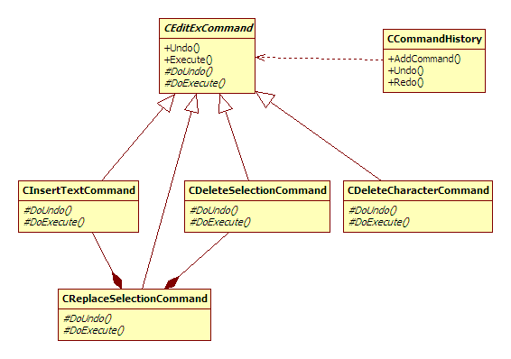 extendedcedit/CommandsClassDiagram.png