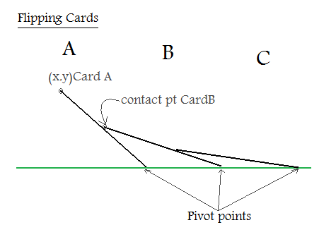 flipping_the_cards___side_view.png