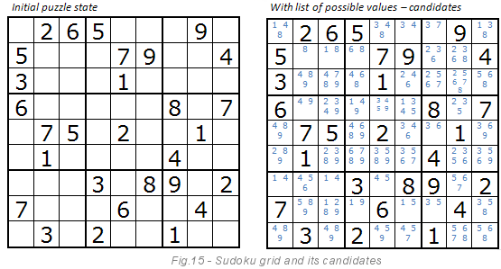 realtime webcam sudoku solver codeproject