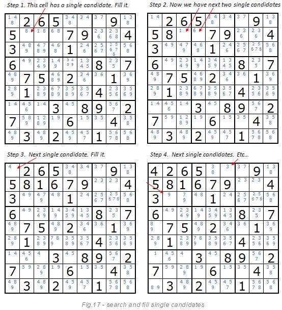 Realtime Webcam Sudoku Solver - CodeProject