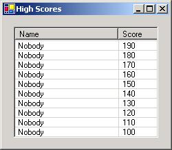 High Score Table