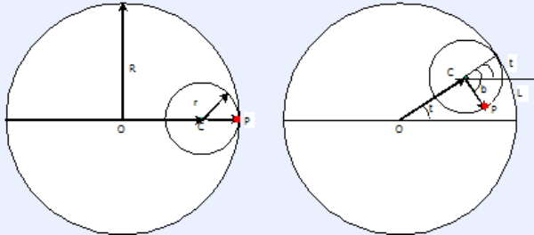 Hypocycloid.png
